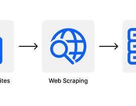 Nro 5 kilpailuun Web Scraping from ~20 websites: retrieve simple information from catalogs of biological data käyttäjältä AlHasib418135