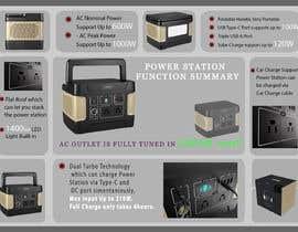 Hafiz1998 tarafından Make a Power Station function summary image like Apple Event için no 34