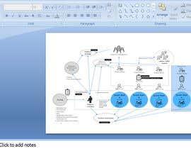 #1 для Create one Powerpoint slide от Designzz51