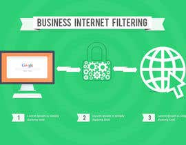 nº 10 pour Illustrate Something for Internet Filtering par mekro1