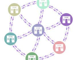 #2 for Design a graphic for Networked Stores by yangkecoy