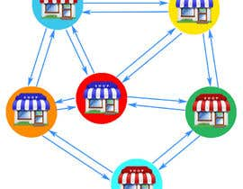 #18 untuk Design a graphic for Networked Stores oleh yangkecoy