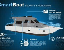 nº 41 pour Illustration Design for SmartBoat par hmwijaya