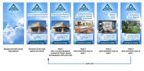 Graphic Design Contest Entry #4 for Design a set of html5 animated banners - Searchsmart Project Number ADA-TGD-0415