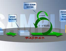 maxman10 tarafından Simple graphic redesign needed için no 4