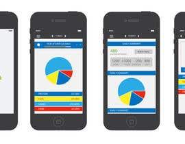 Nro 52 kilpailuun Design an App Mockup for DesiDiet käyttäjältä apurvajain