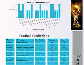 "nº 7 pour Simple website layout for ""Football prediction"" par FRIDAH21"