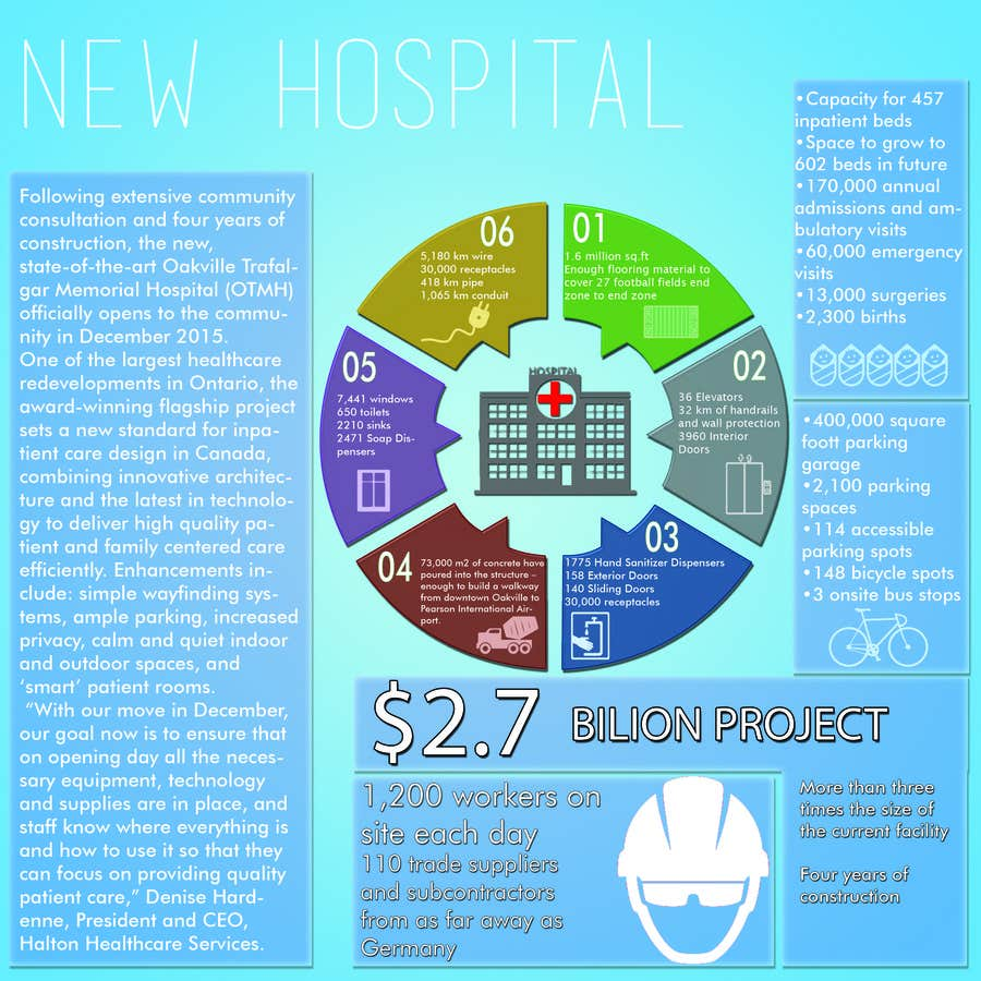 Contest Entry #                                        1                                      for                                         Front Cover Infographic/ editorial design