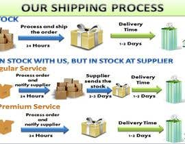 sauumye tarafından Need to illustrate our shipping process için no 5