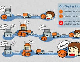 ninninny tarafından Need to illustrate our shipping process için no 22