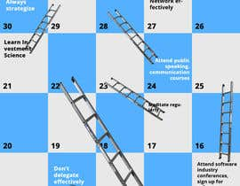 #1 for I need some Graphic Design for Snakes & Ladders Infographics (Uni Project) af unnamed21aug