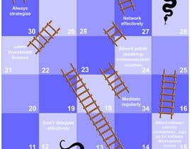 #3 for I need some Graphic Design for Snakes & Ladders Infographics (Uni Project) af resumedesigner