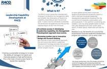 Proposition n° 2 du concours Graphic Design pour Design a proposal for A Leadership Development/Training Strategy
