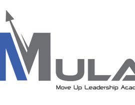 #113 for Design a Logo for MULA by nat385