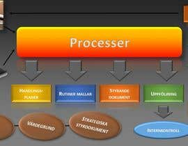 #6 for Design a processmap by nikimolnar9602