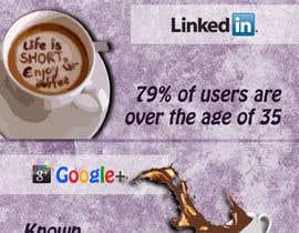 #22 untuk Killer infographic design needed - social networks as drinks oleh MarilenaLx