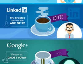 #46 for Killer infographic design needed - social networks as drinks by dgpaolacastaneda