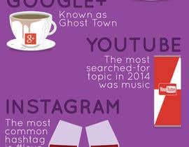 #23 untuk Killer infographic design needed - social networks as drinks oleh libbyinlow