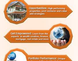 #4 cho Design a Banner for cashwealth.com.au bởi nska12