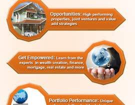 #4 untuk Design a Banner for cashwealth.com.au oleh nska12