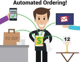#6 cho Illustrate Something for Automate your Orders! bởi SidewaysStairsCo
