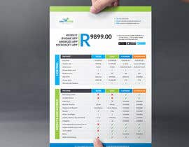 #5 for Design an Advertisement for Website pricing af Khalilmz