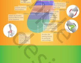 Nro 19 kilpailuun Completely Research AND Create an Eye-catching Infographic! käyttäjältä arhitekta