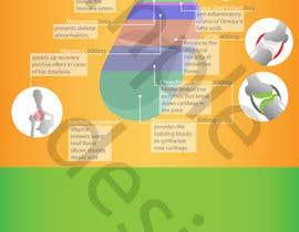 arhitekta tarafından Completely Research AND Create an Eye-catching Infographic! için no 19