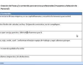 #26 cho Creación Frases y Contenido Para Productos bởi jorluscan