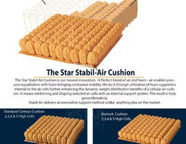 #14 untuk Design an Ad for Star Cushion Products, Inc. oleh tonycrested