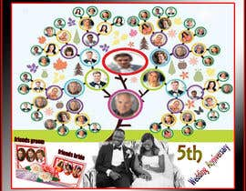 #22 for Design for Family Tree picture af Pivot4creativity