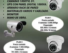 #5 untuk Modificar un anuncio para cámaras de seguridad (CCTV) oleh eguzmanmartin