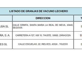 Nro 2 kilpailuun Listado Granjas Vacuno Lechero España käyttäjältä EmiDiGa