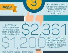 #54 untuk Automotive Infographic Design oleh hpmcivor