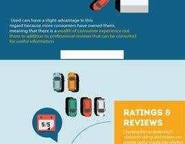 #63 for Automotive Infographic Design af shahirnana