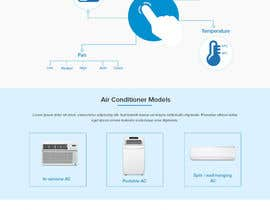 #2 cho Mobile Site for Air Conditioner Control bởi rahul0887