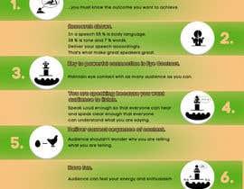 Nro 4 kilpailuun Need Info graphic - 7 DO's käyttäjältä NatariuS