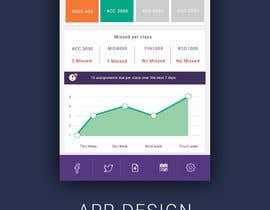 RikoSaptoDimo tarafından Design an App mockup Dashboard and APP ICON için no 5