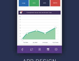 #6 for Design an App mockup Dashboard and APP ICON af RikoSaptoDimo