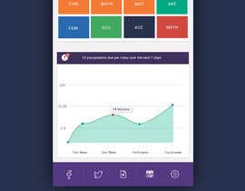 #9 for Design an App mockup Dashboard and APP ICON af RikoSaptoDimo