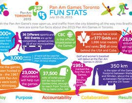 #5 for Design a Pan Am Games Infographic af mohitjaved