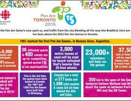 #9 for Design a Pan Am Games Infographic af neerajdadheech