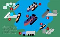 Graphic Design Entri Peraduan #14 for Illustrate Something for maritime logistics for LNG
