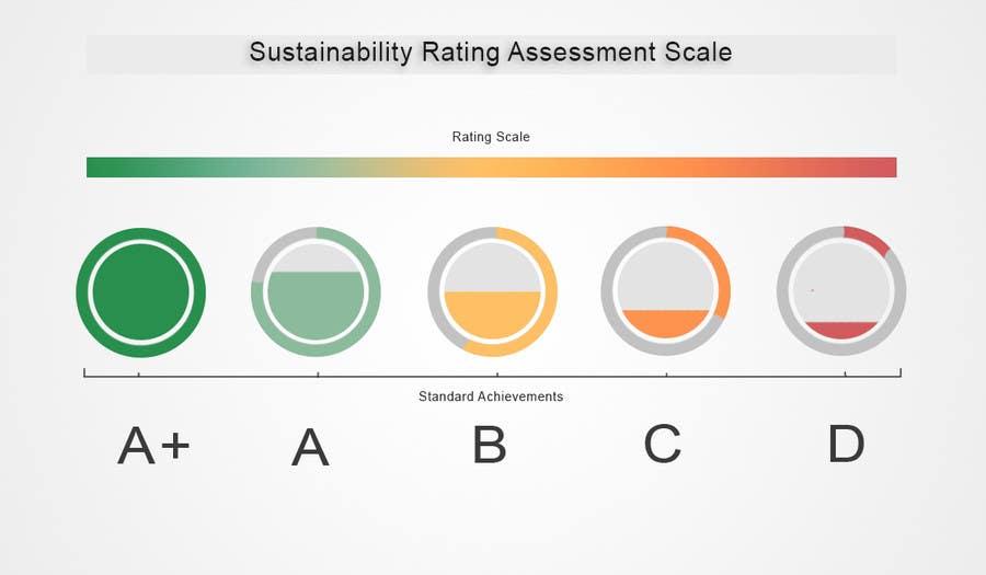 Penyertaan Peraduan #32 untuk Design a standard measure for sustainability assessment
