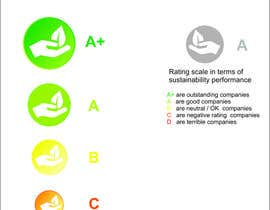 #26 untuk Design a standard measure for sustainability assessment oleh thoughtcafe