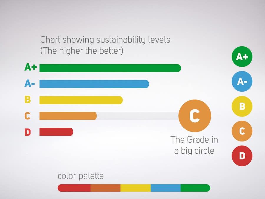 Penyertaan Peraduan #35 untuk Design a standard measure for sustainability assessment