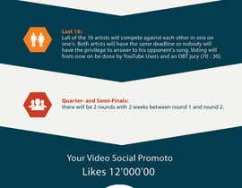 #25 for Design a Flyer / Infographic for OBT af Khandesigner2007