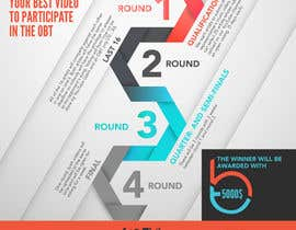 #24 for Design a Flyer / Infographic for OBT by silvi86
