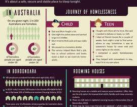 #13 untuk Homelessness Prevention Week 2015 - Infographic oleh gabriellatorres