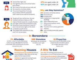 #20 for Homelessness Prevention Week 2015 - Infographic af crystales